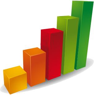 Statistiques : Les PME québécoises et les réseaux sociaux