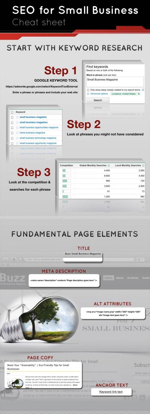 Guide Référencement PME