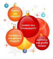 Réseaux sociaux et marketing en 2011 : plus qu'un mariage de raison !